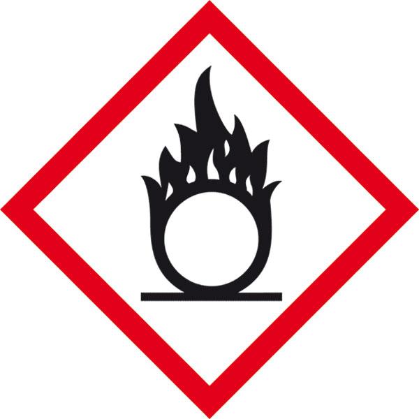 GHS-Gefahrensymbole auf Rolle Gefahrstoffetiketten und ...